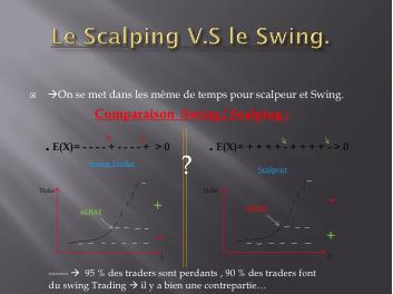 Schéma comparatif Swing / Scalping