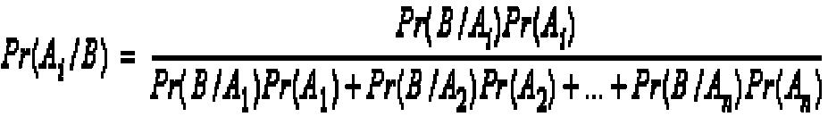 Le Théorème de Bayes - Diamond Trading Academy