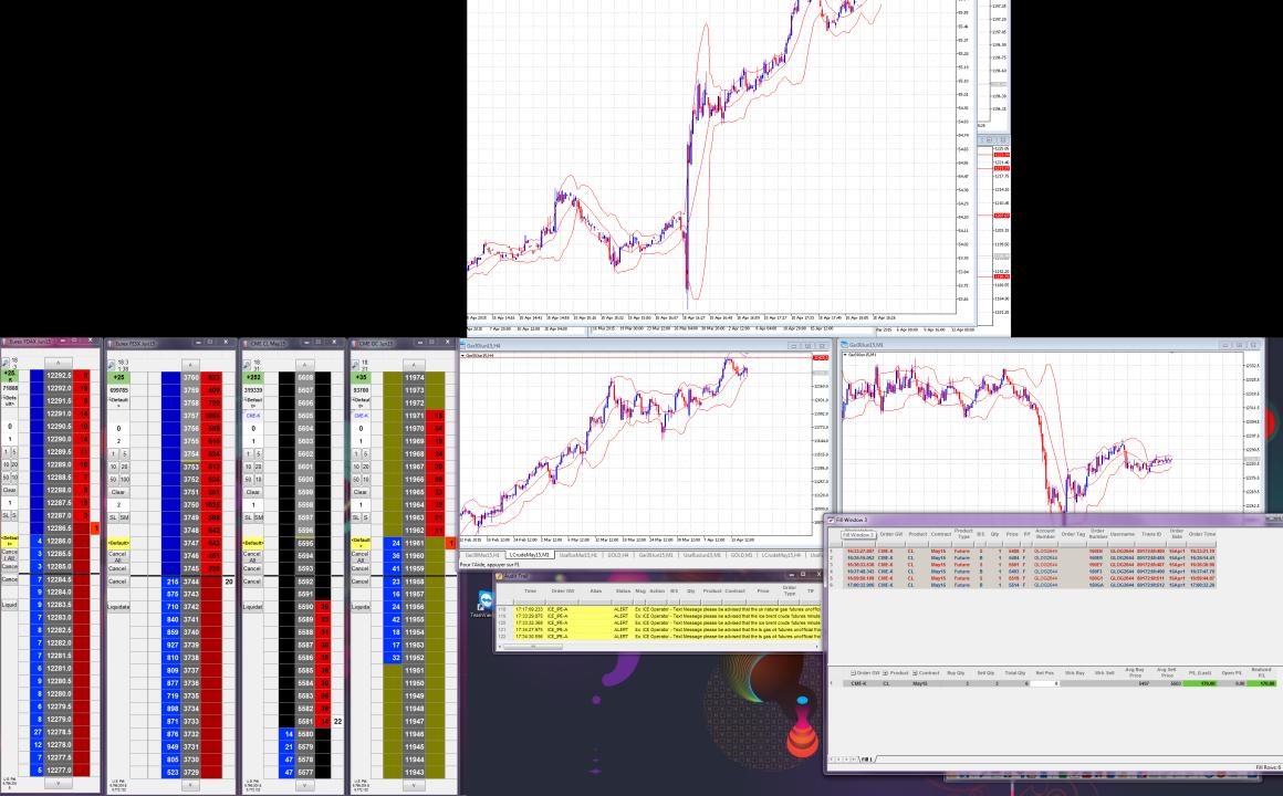 Résultats Trading - Mercredi 15 Avril 2015