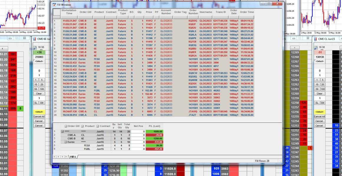 Résultats Trading - Jeudi 14 Mai 2015