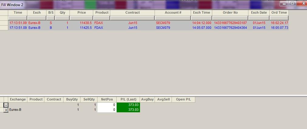 Résultats Trading - Lundi 01 Juin 2015
