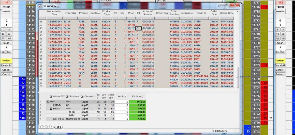 Résultats Trading - Lundi 29 Juin 2015