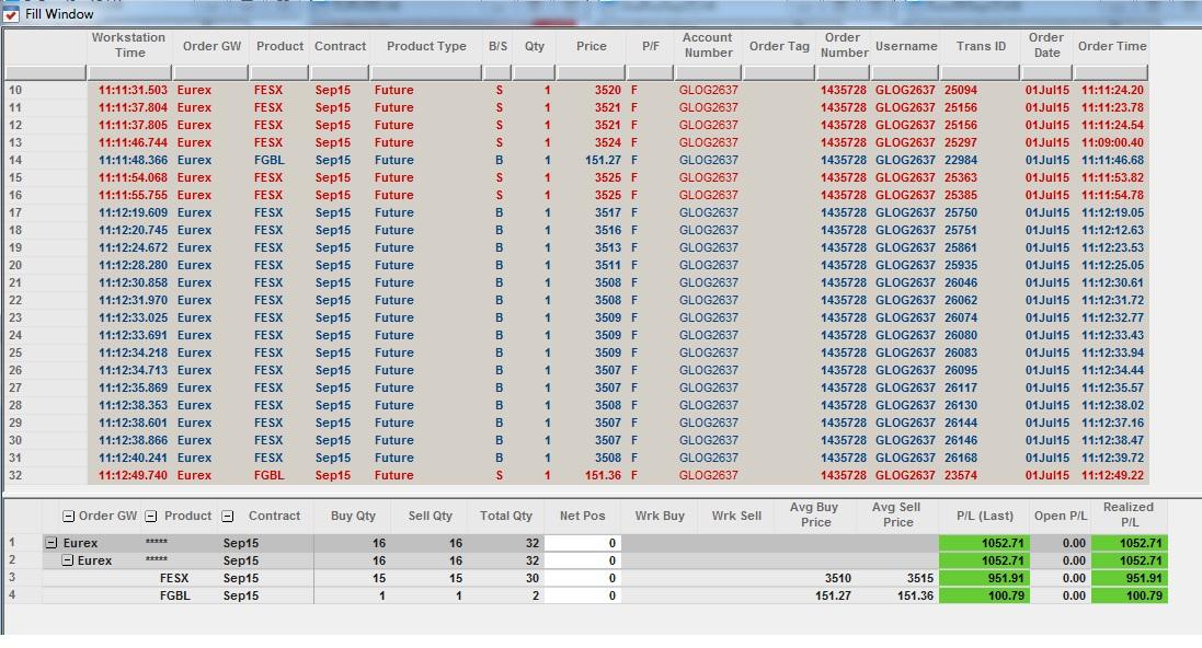 Résultats Trading - Mercredi 01 Juillet 2015