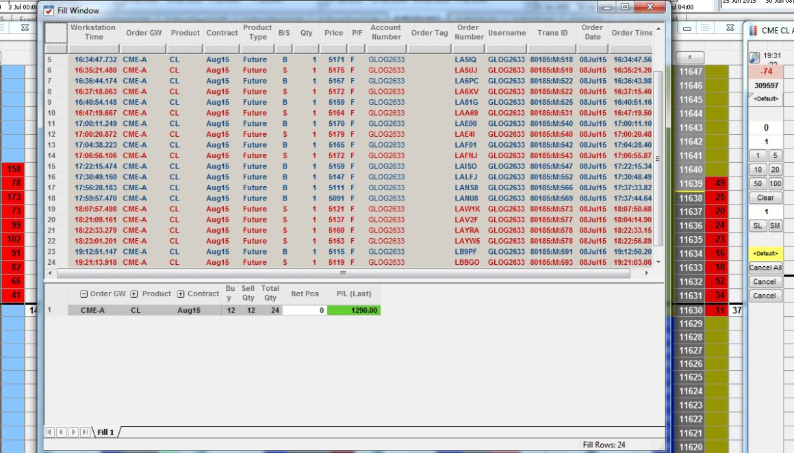 Résultats Trading - Mercredi 8 Juillet 2015