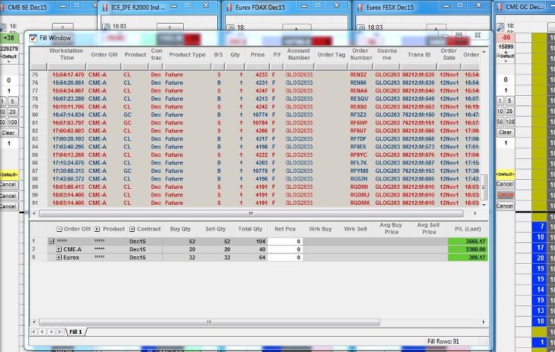 Résultats de Trading du Jeudi 12 Novembre 2015