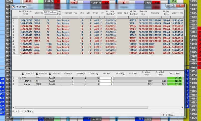 Résultats de Trading du Lundi 09 Novembre 2015