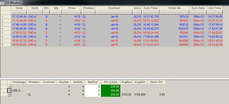 Résultats de Trading du Mercredi 18 Novembre 2015