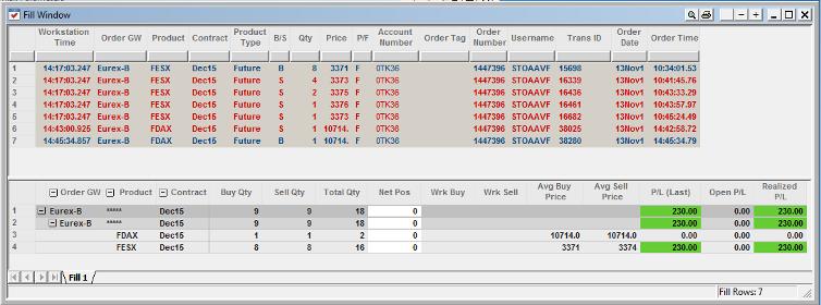 Résultats de Trading du Vendredi 13 Novembre 2015