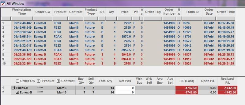 Résultats Trading du Mardi 09 Février 2016 - DTA Formation Trading