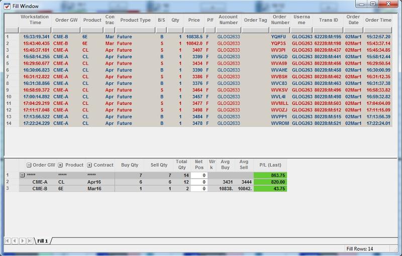 Résultats Trading du Mardi 02 Mars 2016 - DTA Formation Trading