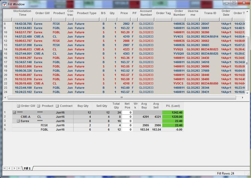 Résultats Trading du Jeudi 14 Avril 2016 - DTA Formation Trading