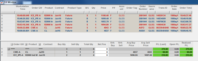 Résultats de Trading jeudi 19 mai 2016 - DTA Formation Trading